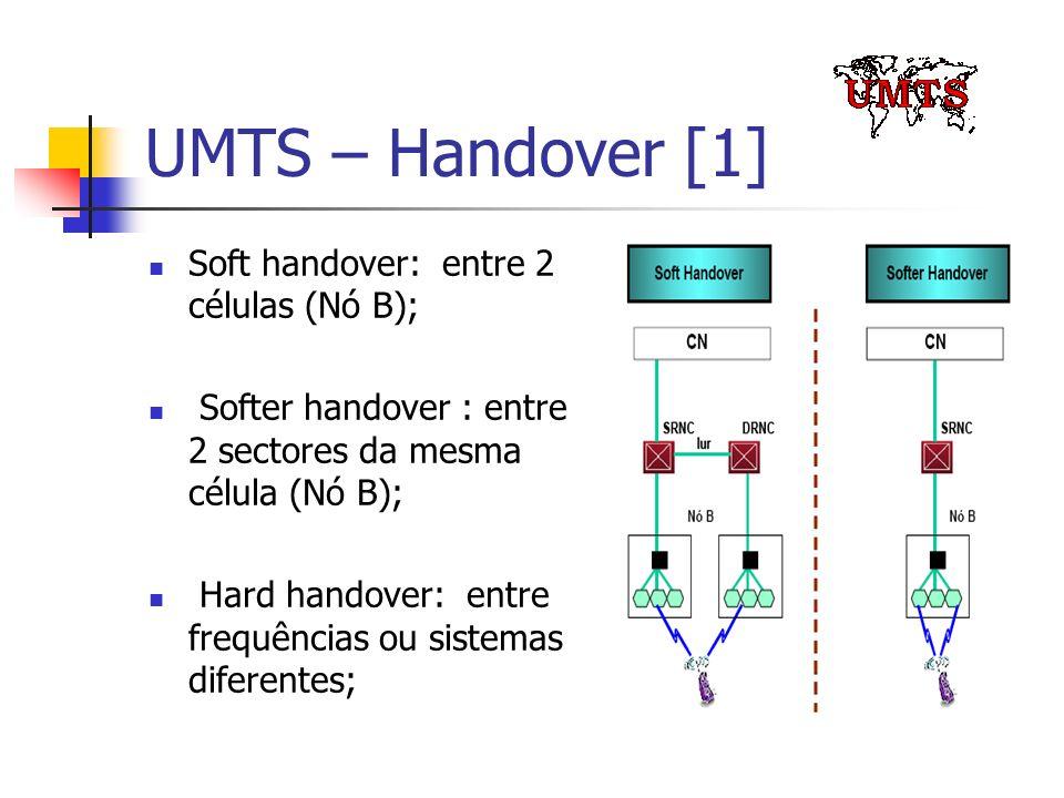 UMTS – Handover [1] Soft handover: entre 2 células (Nó B);